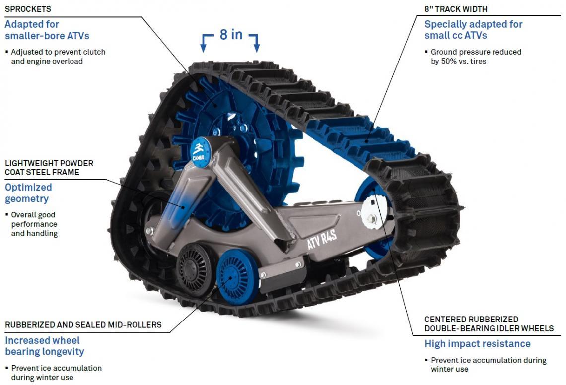 ATV, Dirt Bikes, UTV Tracks | Camso (Camoplast) & Kimpex