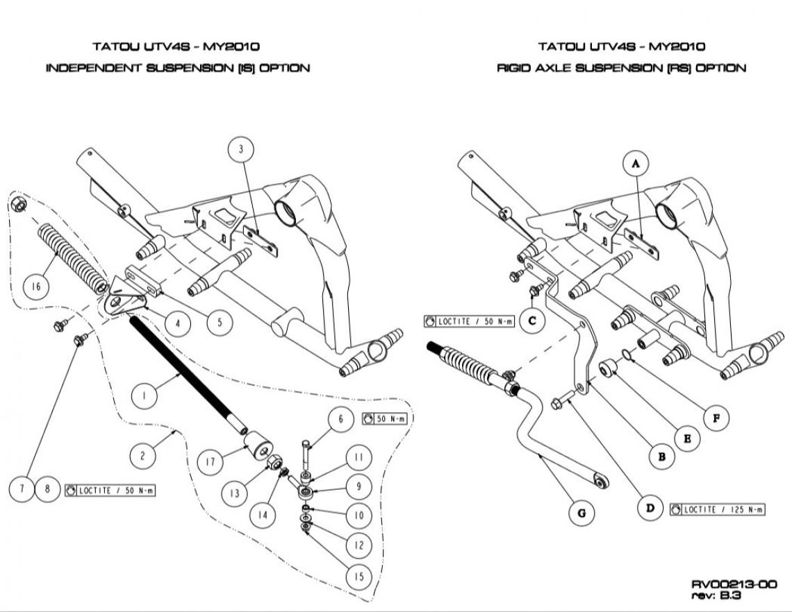 Rigid Axle Suspension (IS) Thumbnail